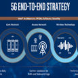 5g end to end