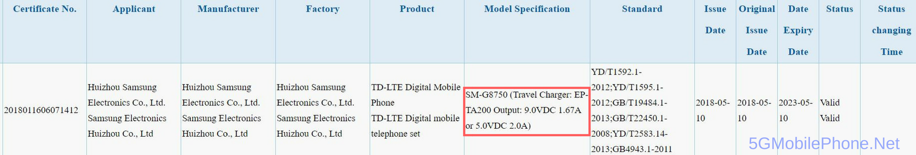 SM-G8750 Receive 3C Certification
